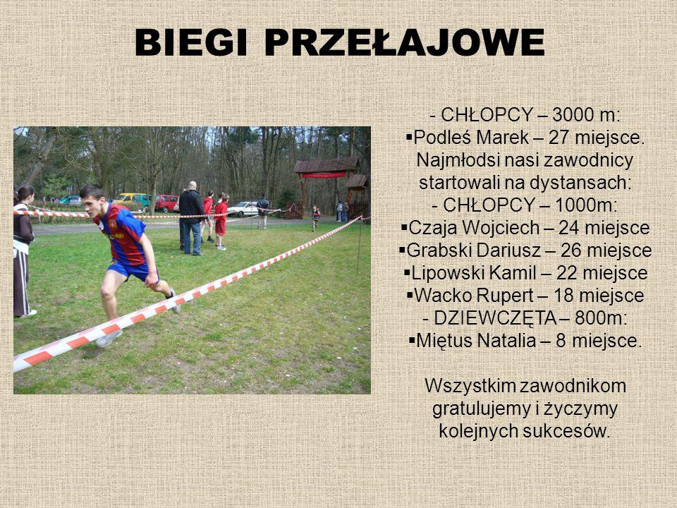 BIEGI PRZEŁAJOWE - CHŁOPCY – 3000 m: Podleś Marek – 27 miejsce.