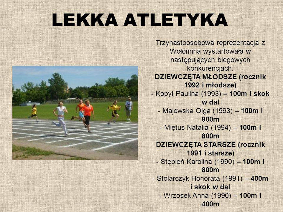 LEKKA ATLETYKA Trzynastoosobowa reprezentacja z Wołomina wystartowała w następujących biegowych konkurencjach: