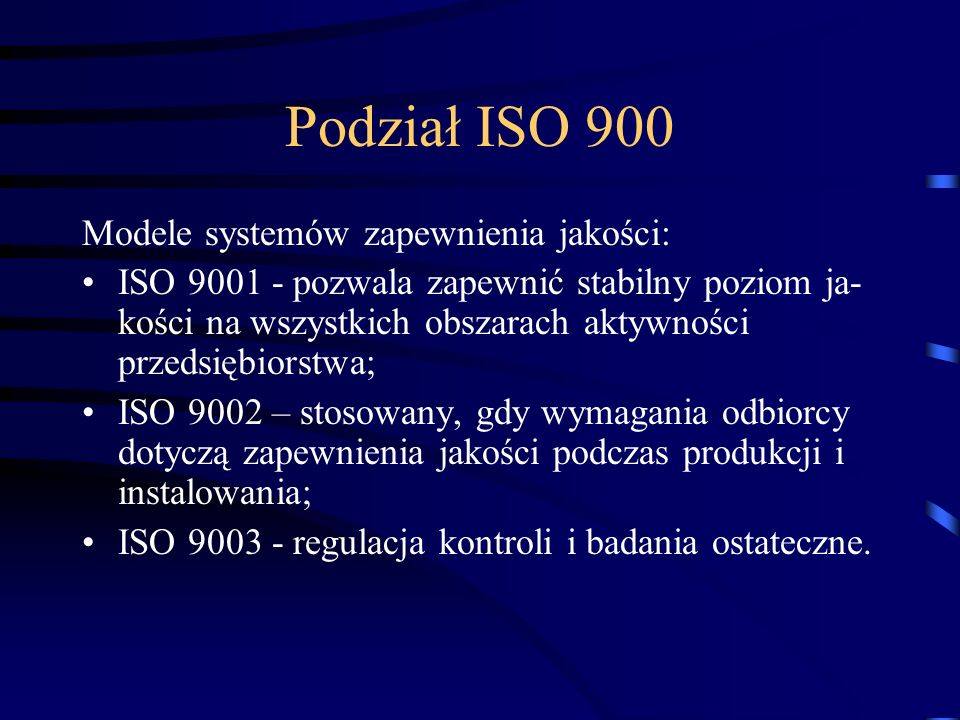 Podział ISO 900 Modele systemów zapewnienia jakości: