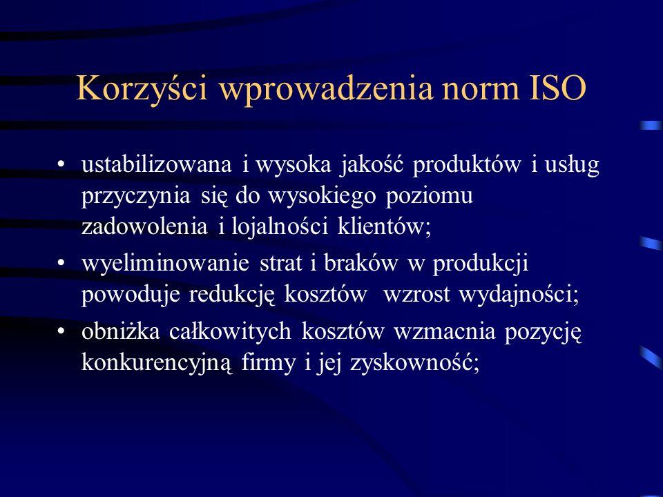 Korzyści wprowadzenia norm ISO