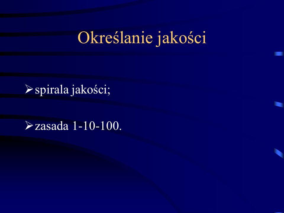 Określanie jakości spirala jakości; zasada 1-10-100.