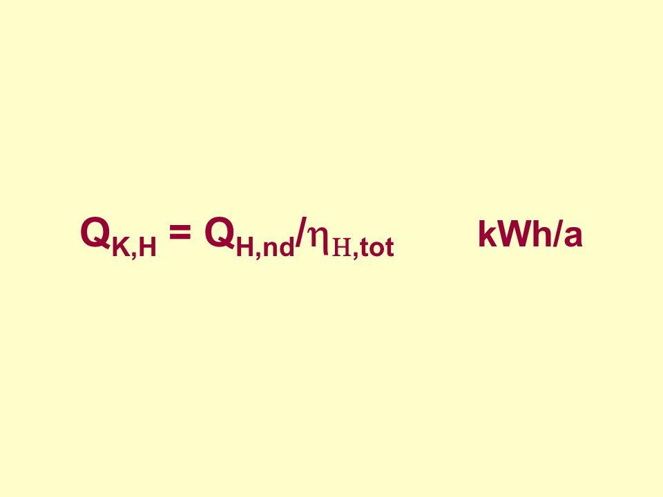 QK,H = QH,nd/hH,tot kWh/a