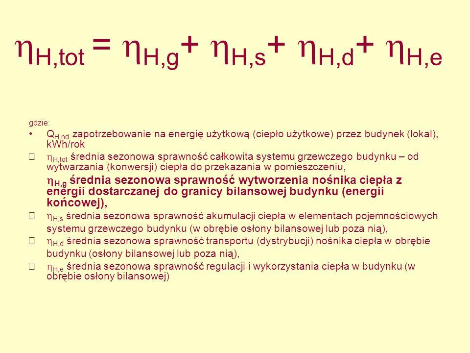 hH,tot = hH,g+ hH,s+ hH,d+ hH,e