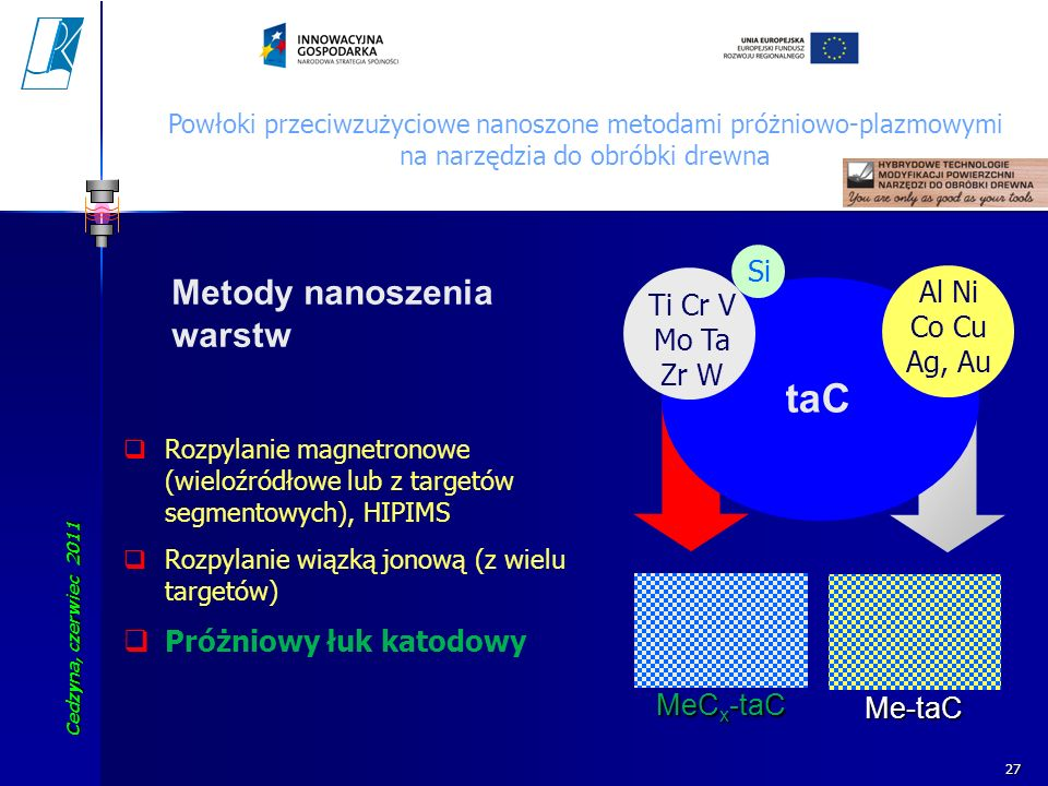 taC Metody nanoszenia warstw Si Al Ni Ti Cr V Mo Ta Zr W Co Cu Ag, Au