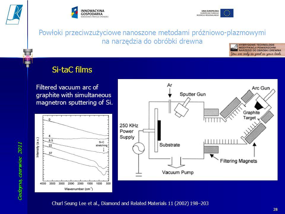 Powłoki przeciwzużyciowe nanoszone metodami próżniowo-plazmowymi na narzędzia do obróbki drewna