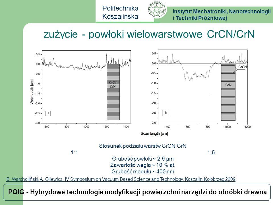 zużycie - powłoki wielowarstwowe CrCN/CrN