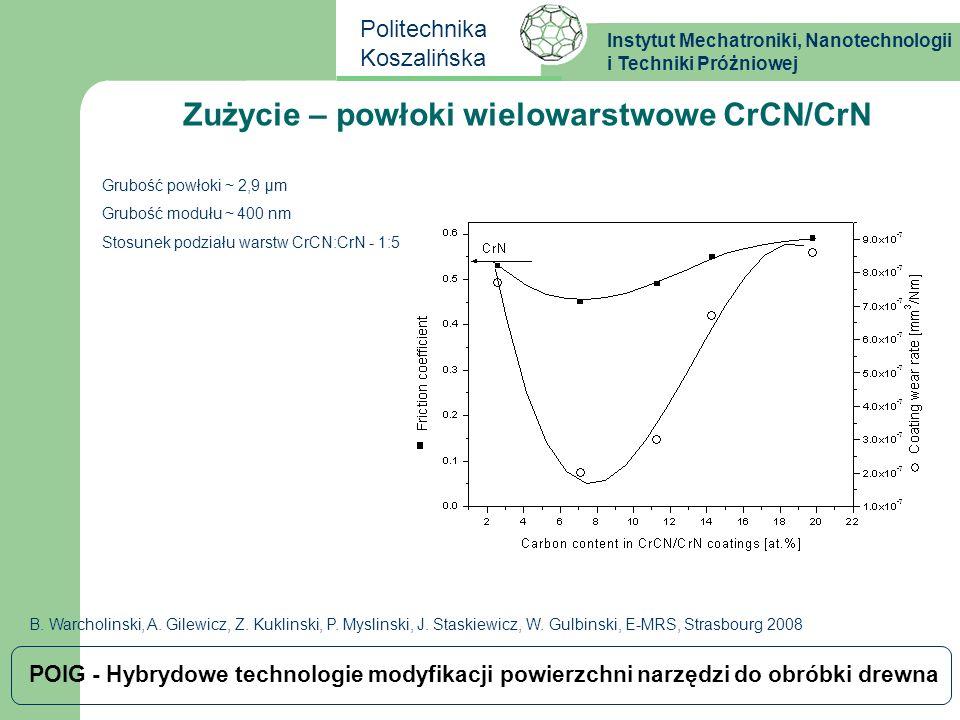 Zużycie – powłoki wielowarstwowe CrCN/CrN