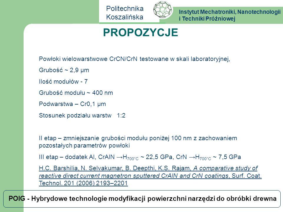 PROPOZYCJE Powłoki wielowarstwowe CrCN/CrN testowane w skali laboratoryjnej, Grubość ~ 2,9 μm. Ilość modułów - 7.