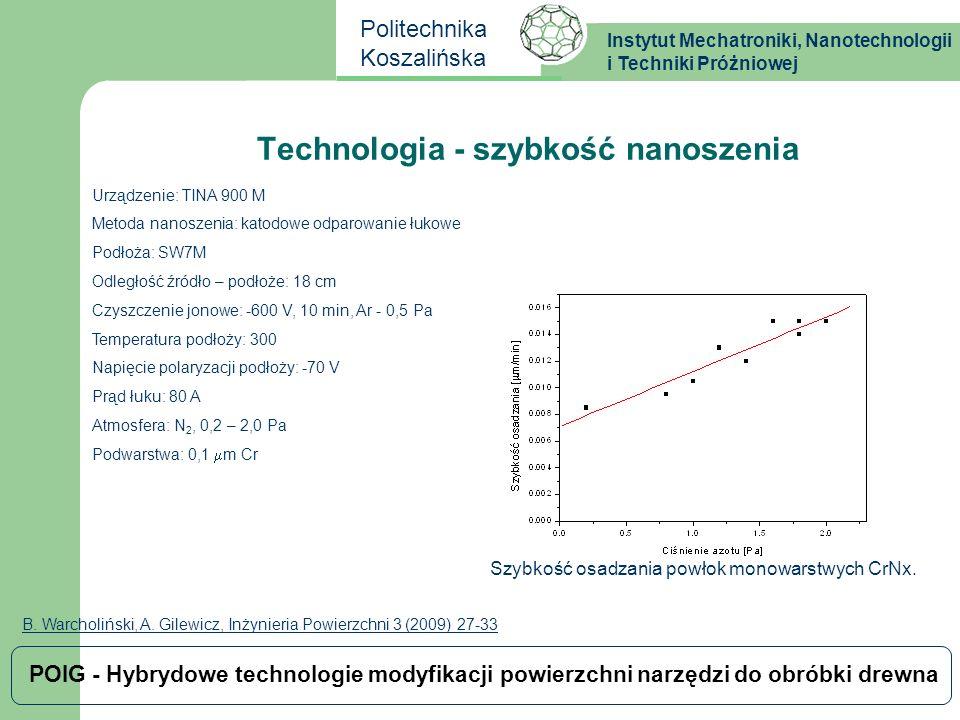 Technologia - szybkość nanoszenia