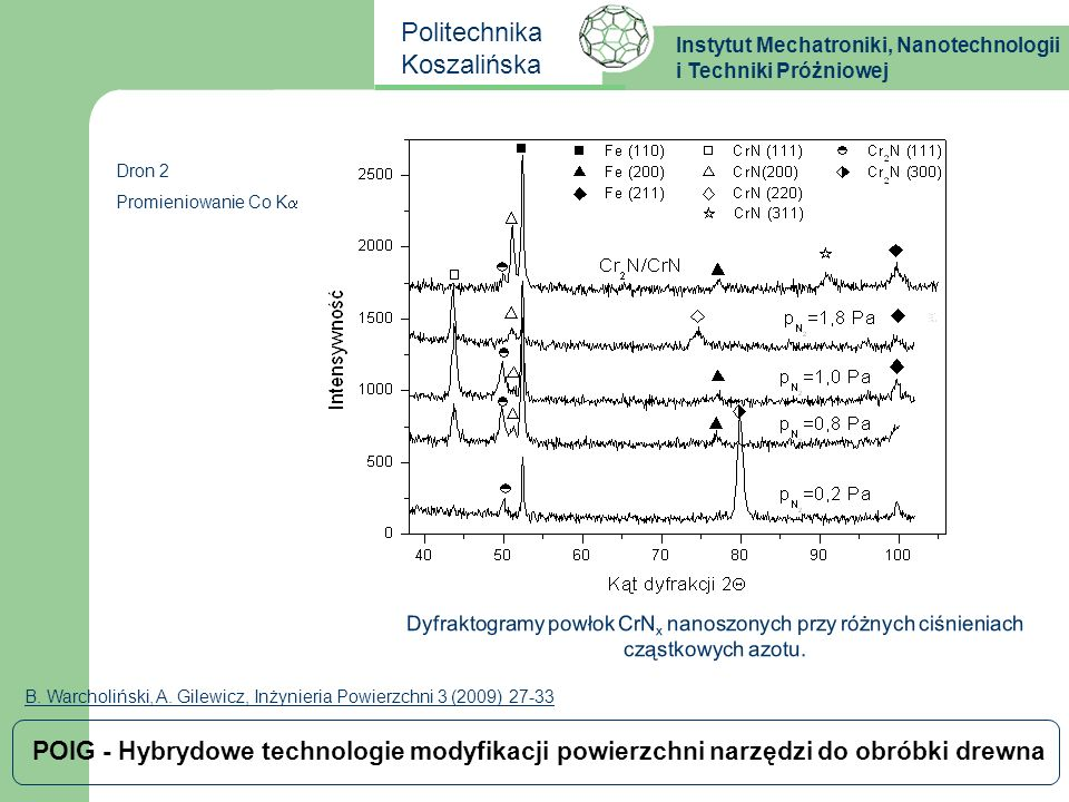 Dron 2 Promieniowanie Co Ka. Dyfraktogramy powłok CrNx nanoszonych przy różnych ciśnieniach cząstkowych azotu.