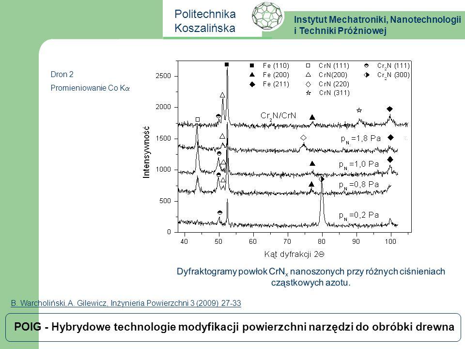 Dron 2Promieniowanie Co Ka. Dyfraktogramy powłok CrNx nanoszonych przy różnych ciśnieniach cząstkowych azotu.
