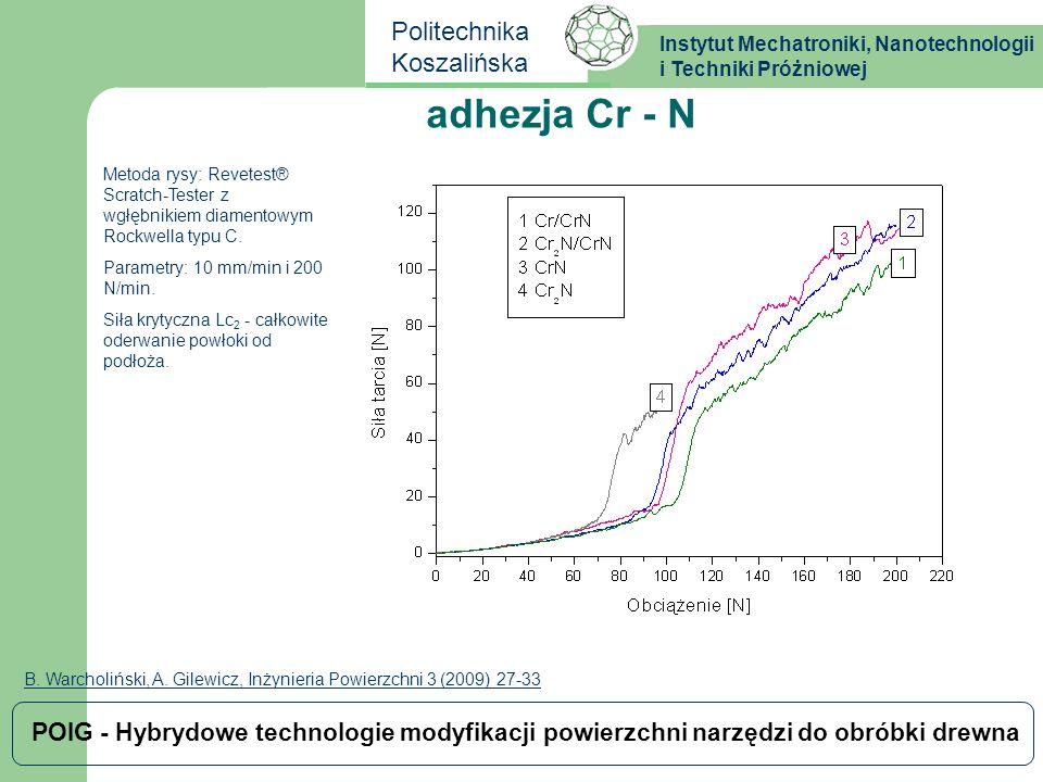 adhezja Cr - NMetoda rysy: Revetest® Scratch-Tester z wgłębnikiem diamentowym Rockwella typu C. Parametry: 10 mm/min i 200 N/min.