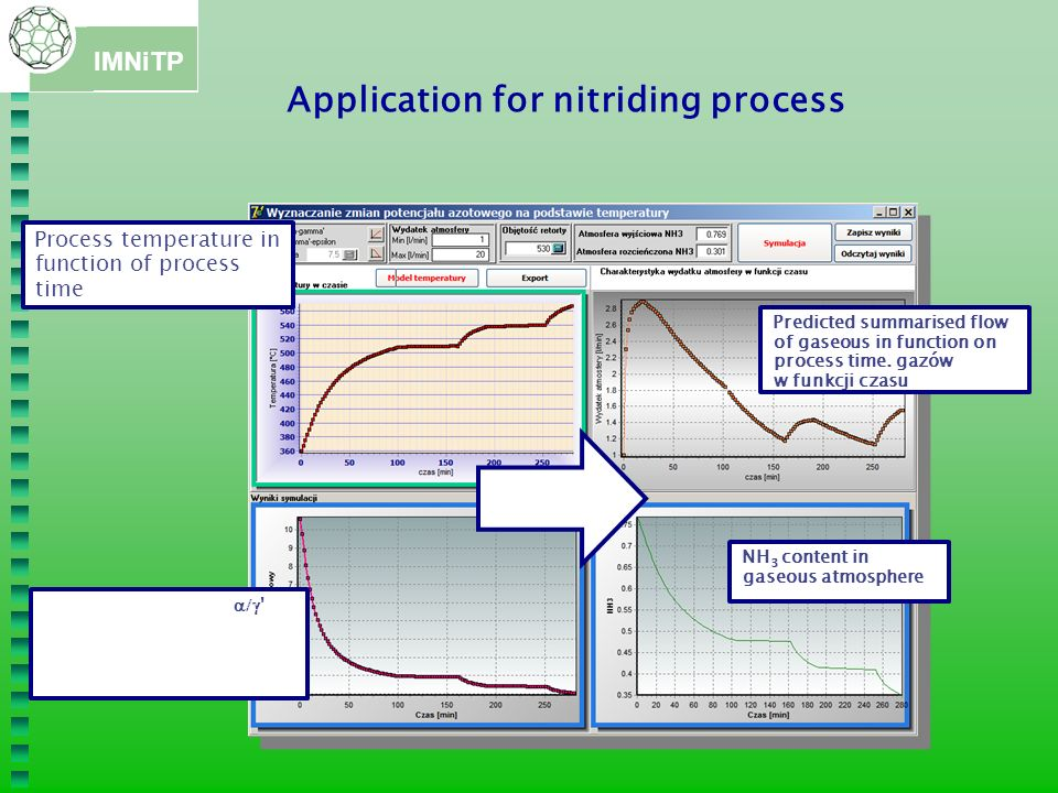 Application for nitriding process