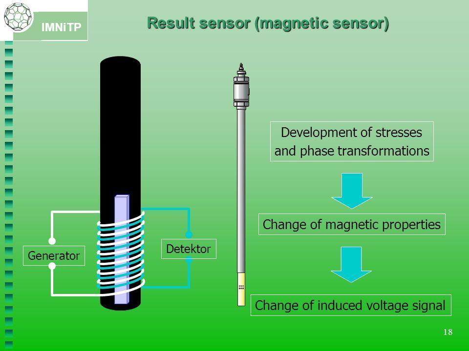 Result sensor (magnetic sensor)
