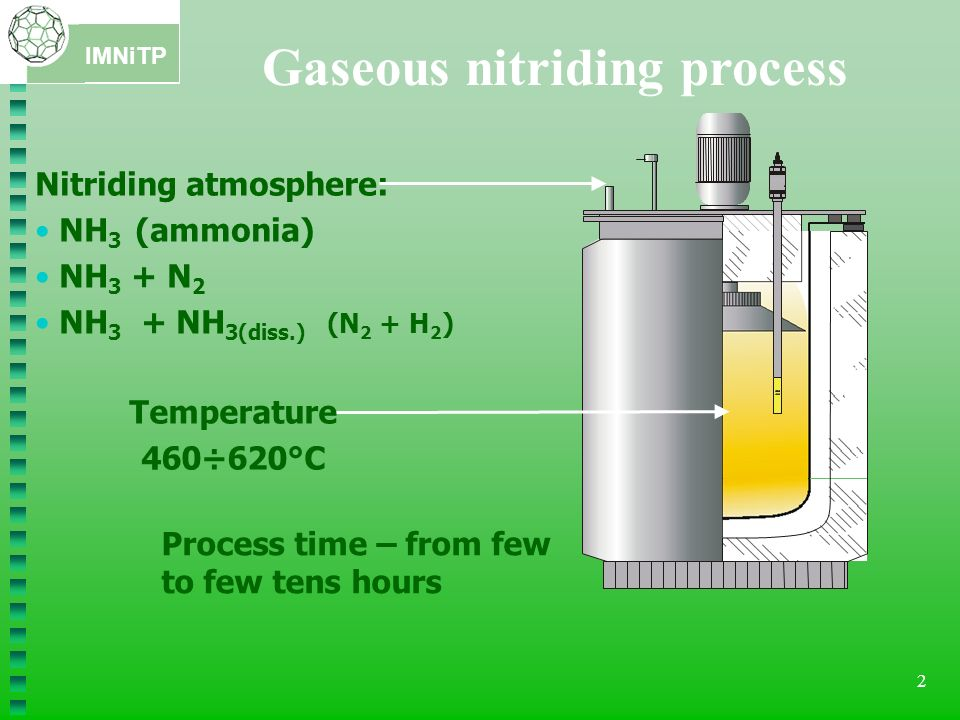 Gaseous nitriding process
