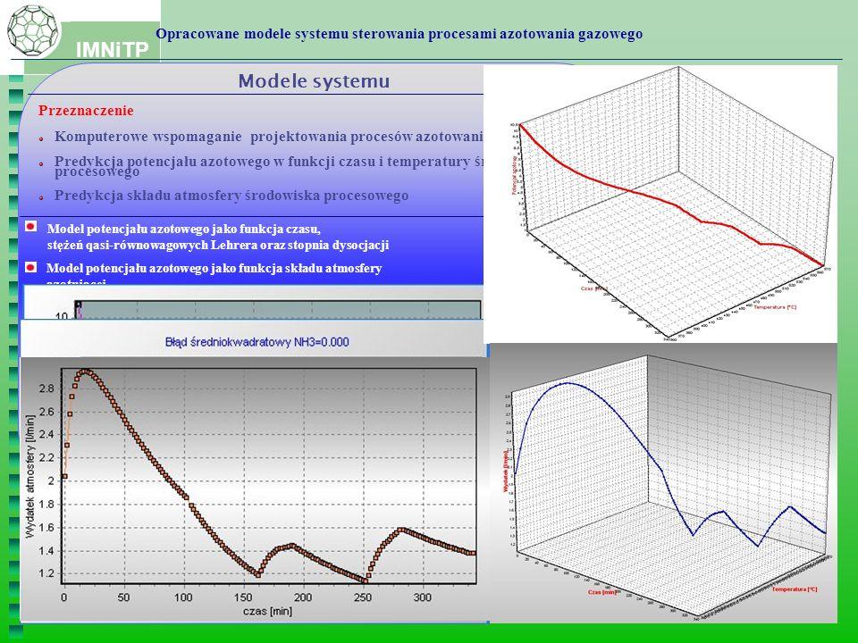 Opracowane modele systemu sterowania procesami azotowania gazowego