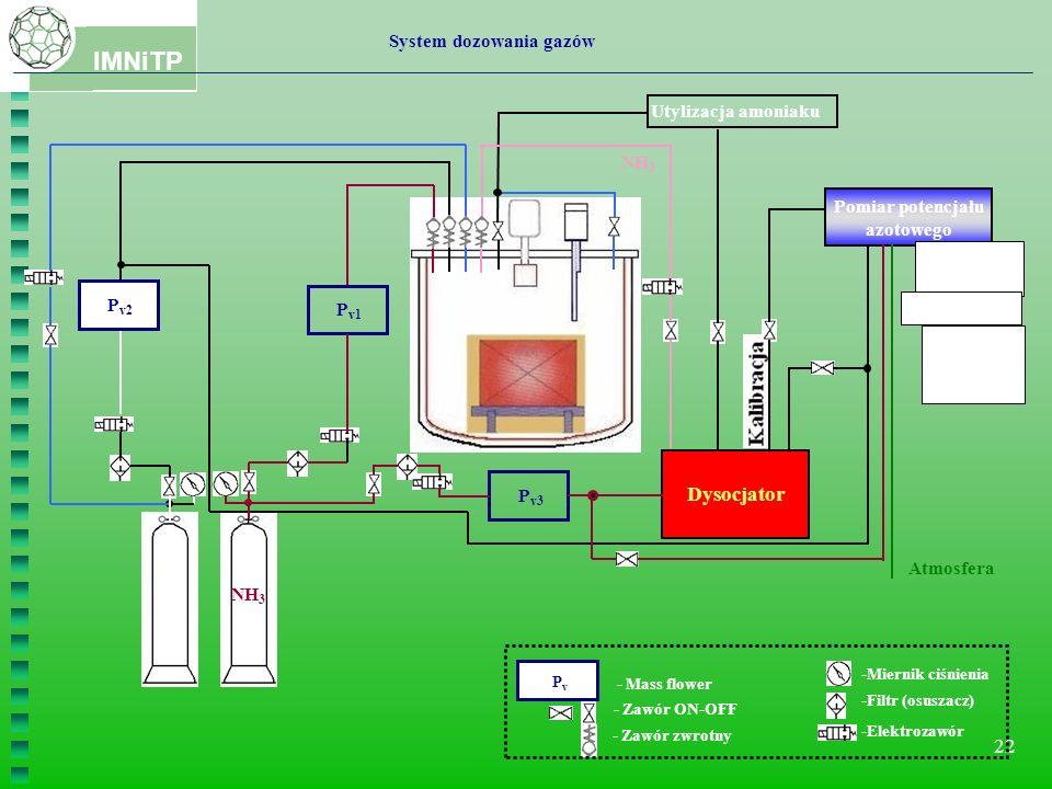 System dozowania gazów
