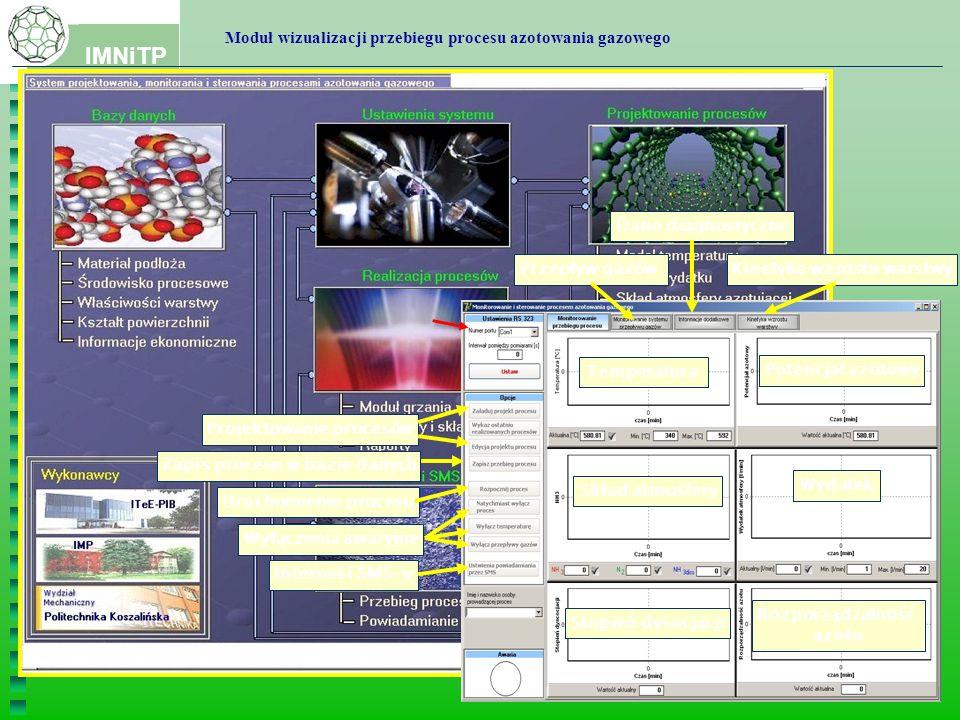 Moduł wizualizacji przebiegu procesu azotowania gazowego