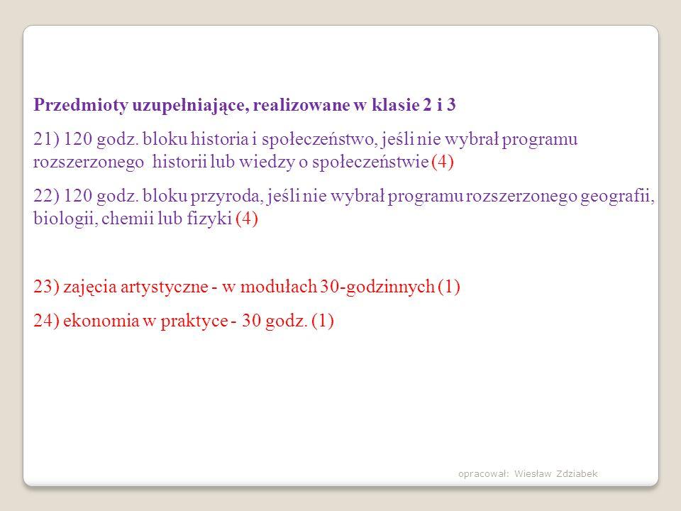 Przedmioty uzupełniające, realizowane w klasie 2 i 3