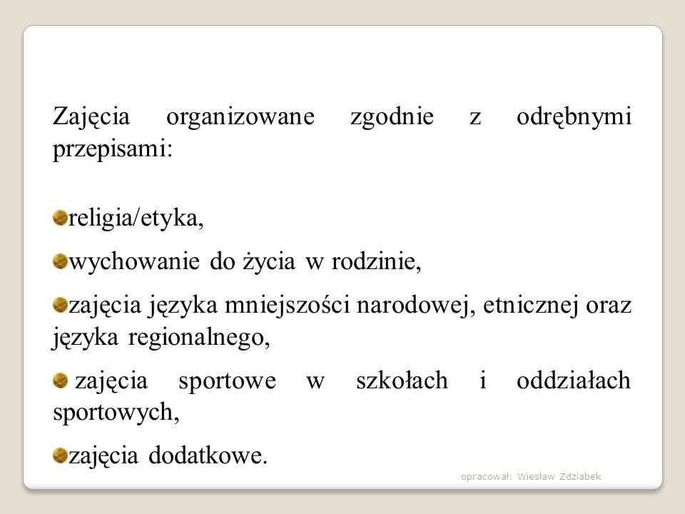 Zajęcia organizowane zgodnie z odrębnymi przepisami: