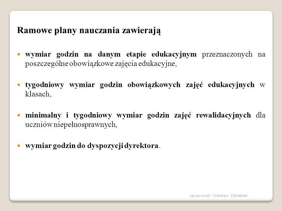 Ramowe plany nauczania zawierają
