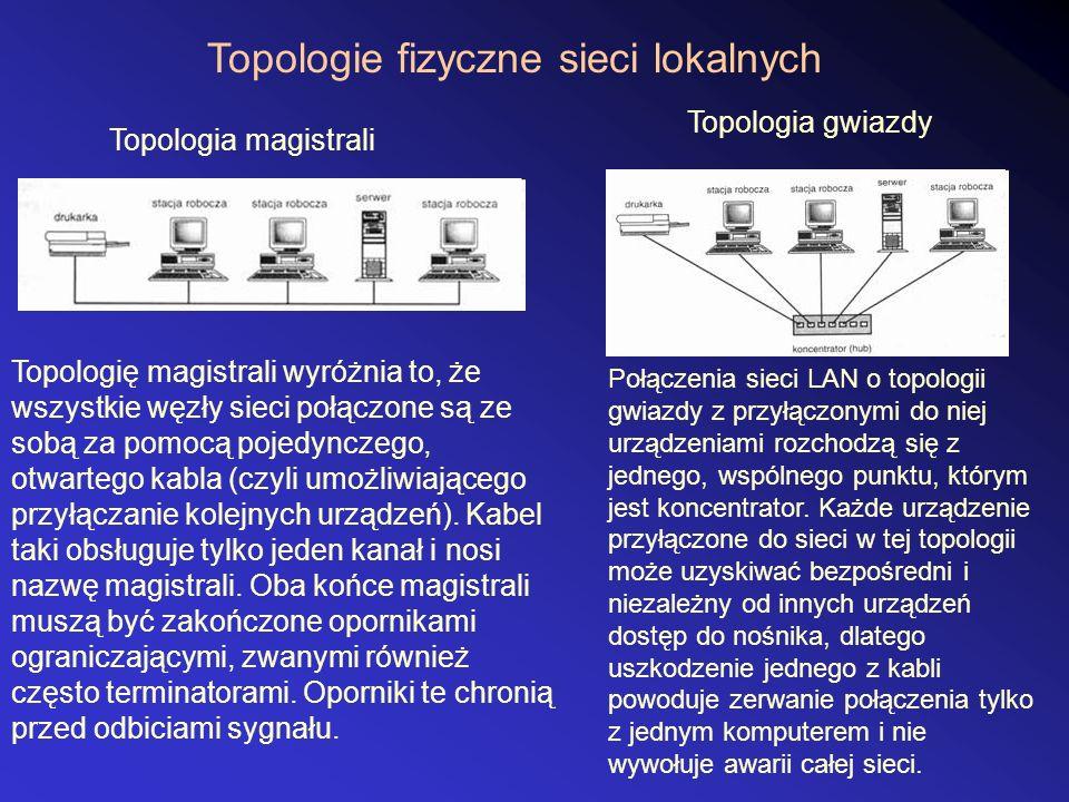 Topologie fizyczne sieci lokalnych