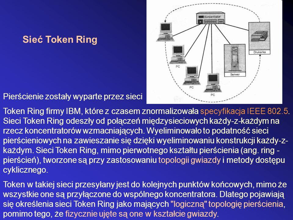 Sieć Token Ring Pierścienie zostały wyparte przez sieci