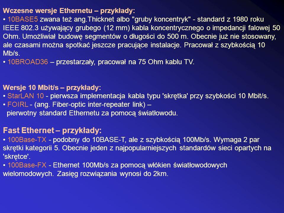 Fast Ethernet – przykłady: