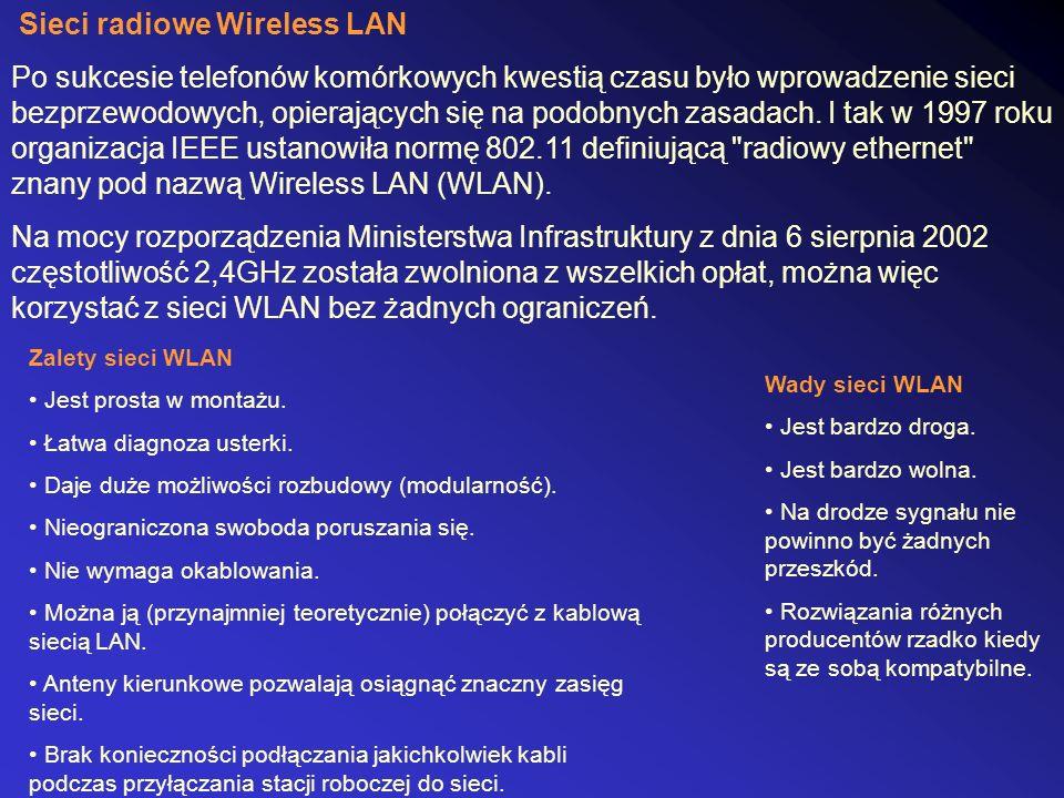 Sieci radiowe Wireless LAN