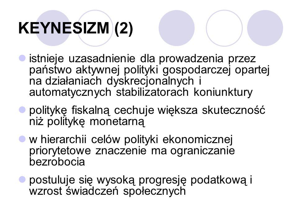 KEYNESIZM (2)