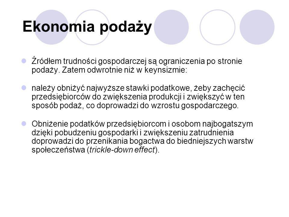 Ekonomia podaży Źródłem trudności gospodarczej są ograniczenia po stronie podaży. Zatem odwrotnie niż w keynsizmie: