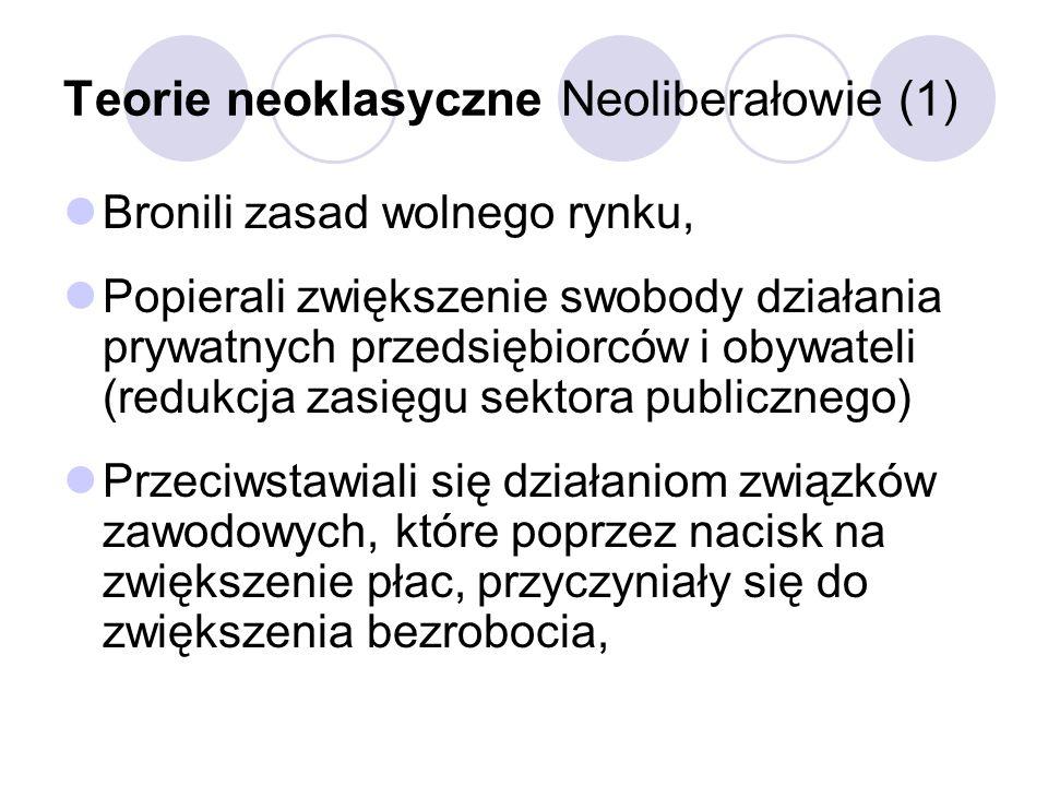 Teorie neoklasyczne Neoliberałowie (1)