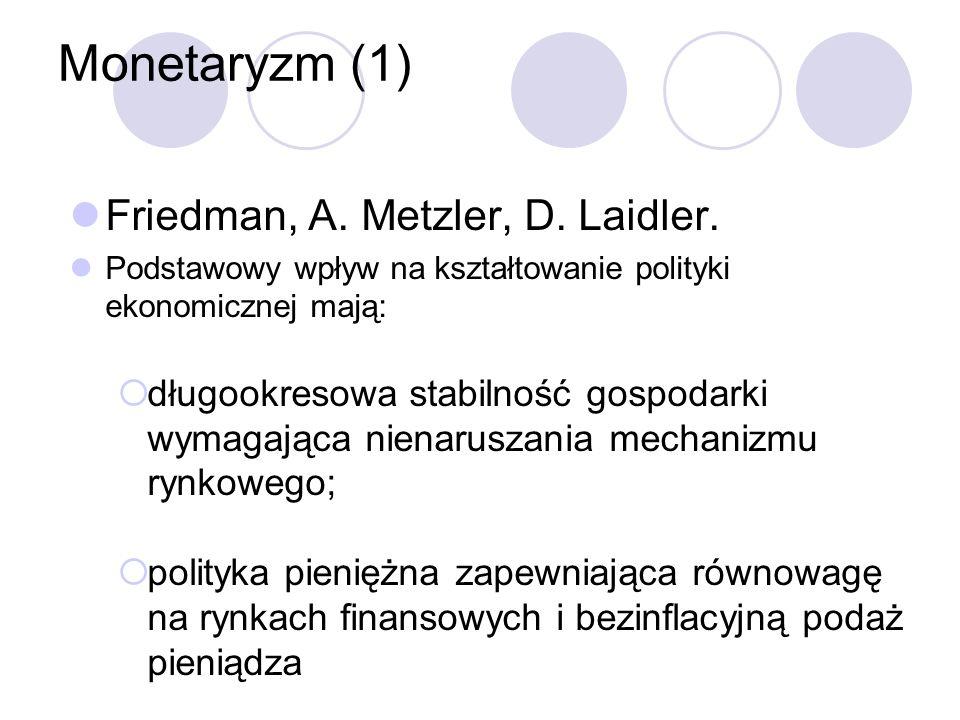 Monetaryzm (1) Friedman, A. Metzler, D. Laidler.