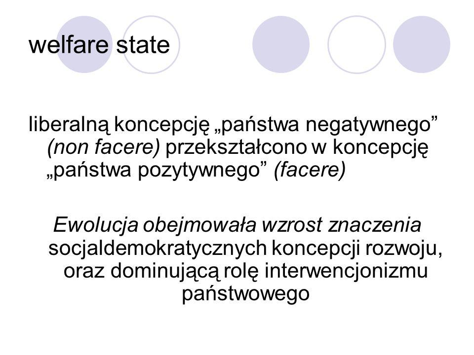 """welfare state liberalną koncepcję """"państwa negatywnego (non facere) przekształcono w koncepcję """"państwa pozytywnego (facere)"""