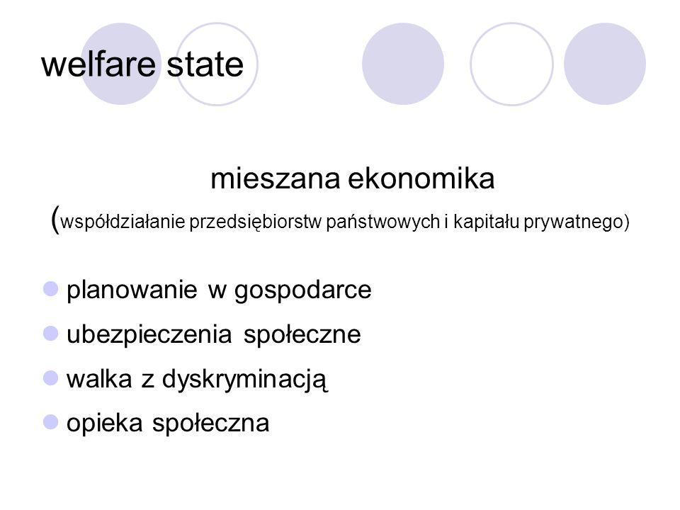 (współdziałanie przedsiębiorstw państwowych i kapitału prywatnego)