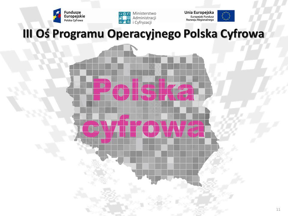 III Oś Programu Operacyjnego Polska Cyfrowa