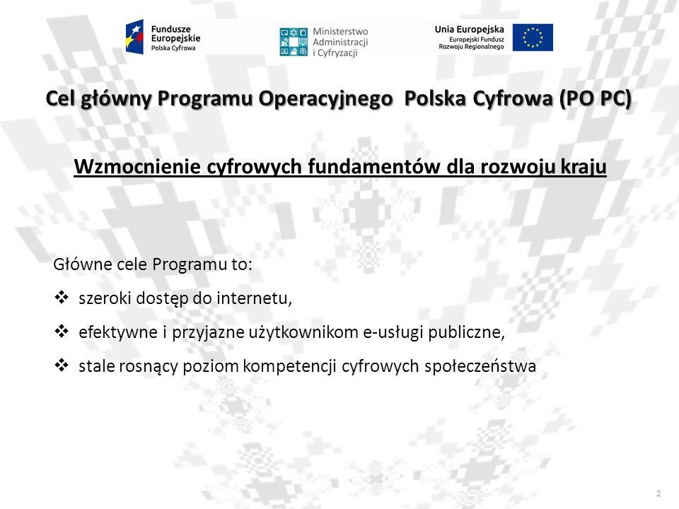 Cel główny Programu Operacyjnego Polska Cyfrowa (PO PC)