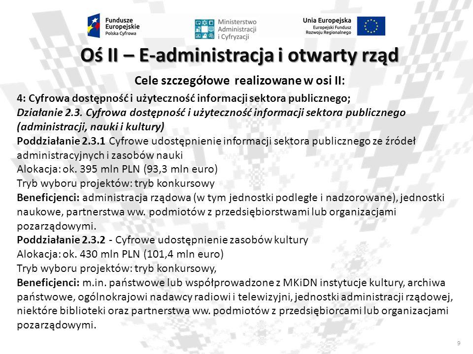 Oś II – E-administracja i otwarty rząd