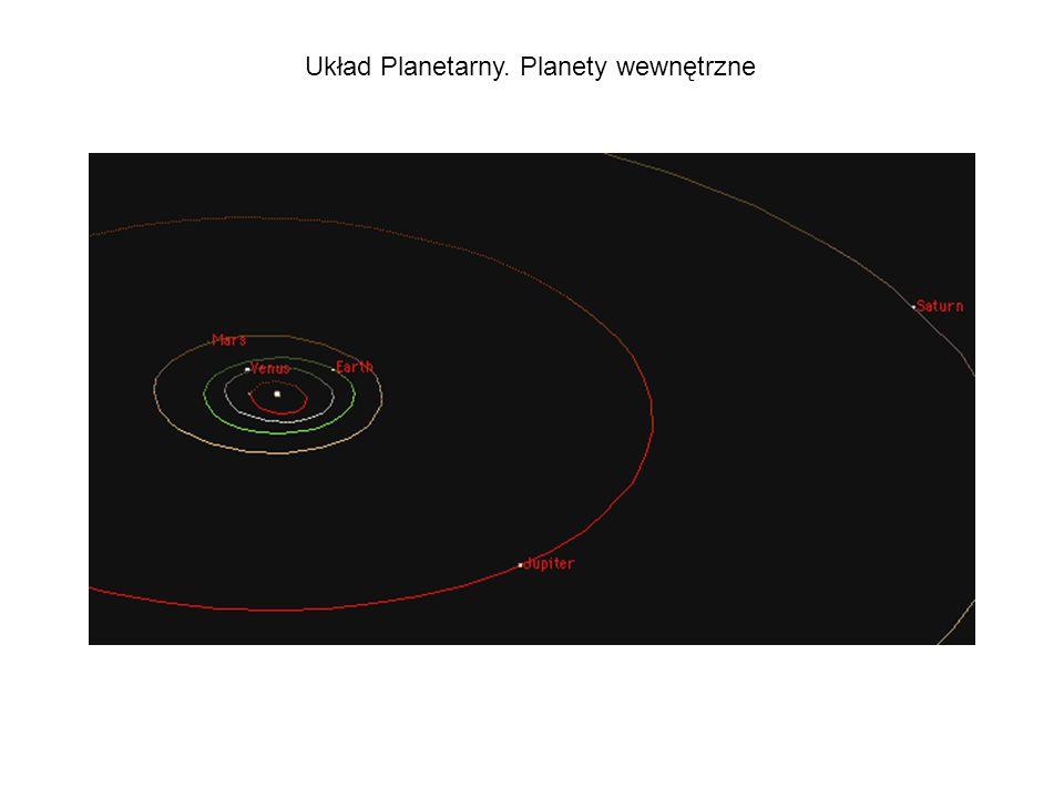 Układ Planetarny. Planety wewnętrzne