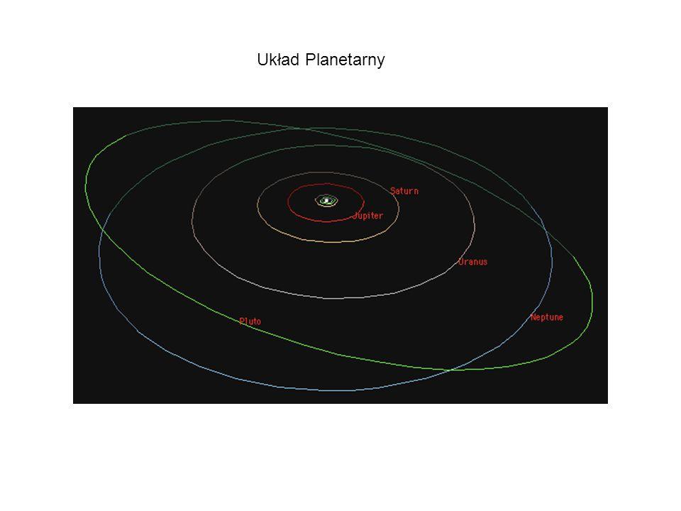 Układ Planetarny UP – jest układem płaskim można go zamknąć w płaskim pudle na kapelusze.