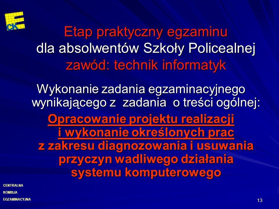 Etap praktyczny egzaminu dla absolwentów Szkoły Policealnej zawód: technik informatyk