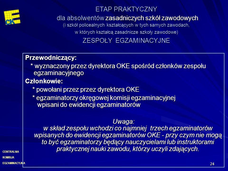 ETAP PRAKTYCZNY dla absolwentów zasadniczych szkół zawodowych (i szkół policealnych kształcących w tych samych zawodach, w których kształcą zasadnicze szkoły zawodowe) ZESPOŁY EGZAMINACYJNE