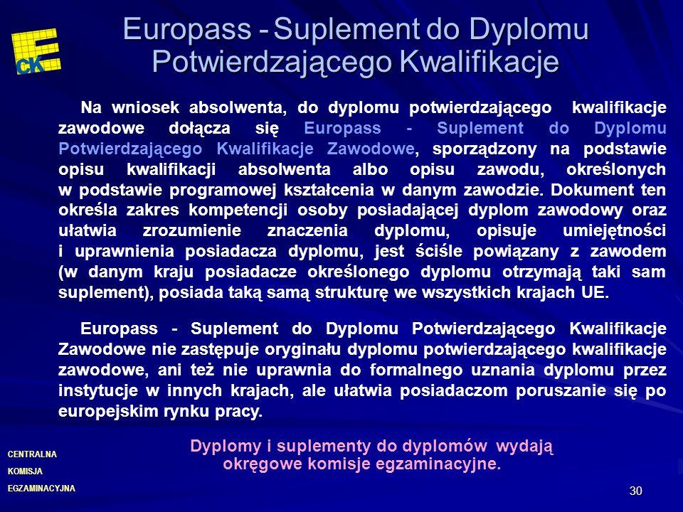 Europass - Suplement do Dyplomu Potwierdzającego Kwalifikacje