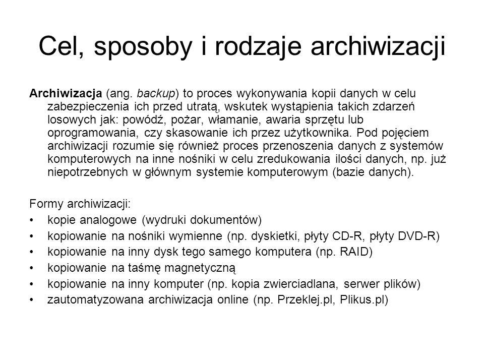 Cel, sposoby i rodzaje archiwizacji