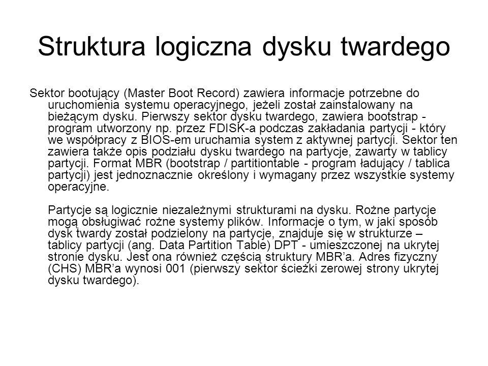 Struktura logiczna dysku twardego