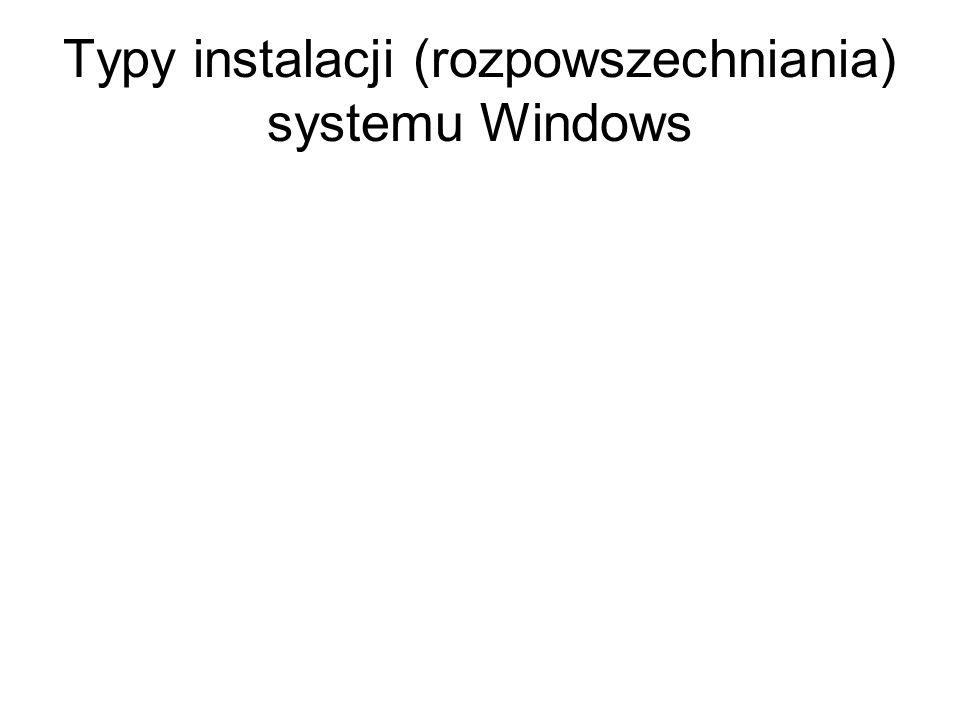 Typy instalacji (rozpowszechniania) systemu Windows