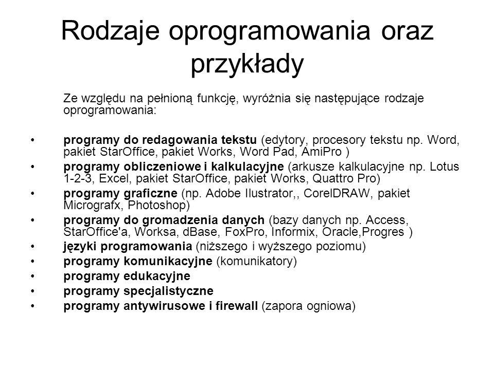 Rodzaje oprogramowania oraz przykłady