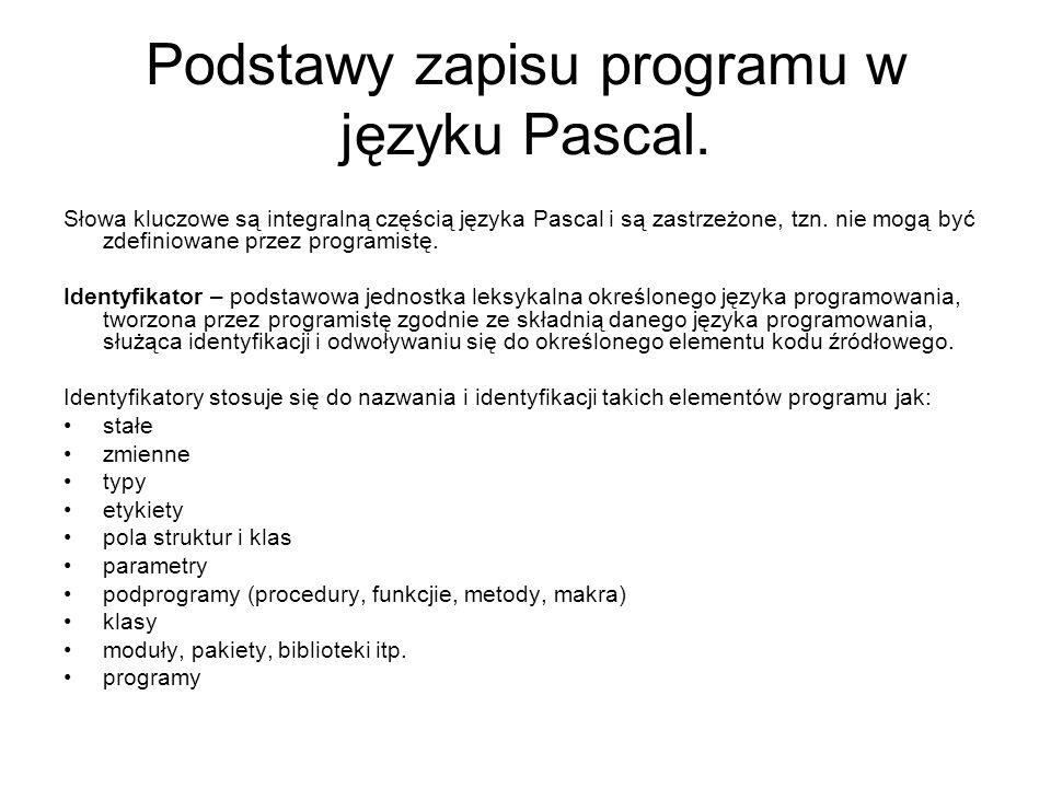 Podstawy zapisu programu w języku Pascal.
