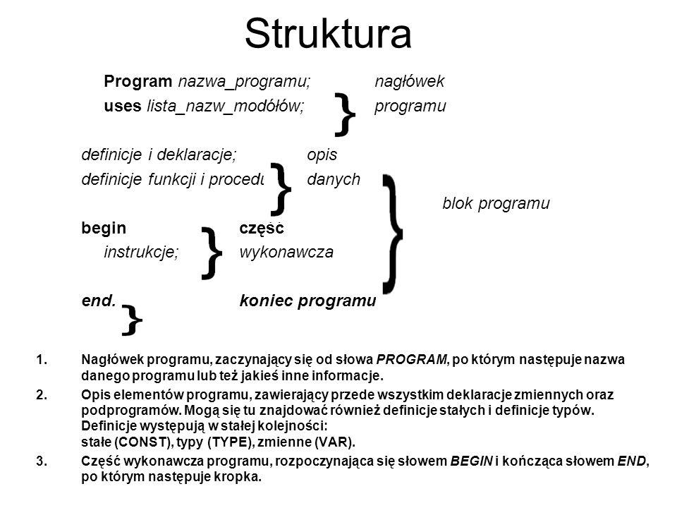 Struktura Program nazwa_programu; nagłówek