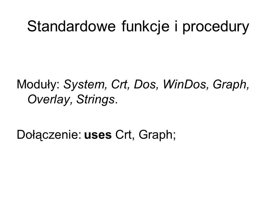 Standardowe funkcje i procedury